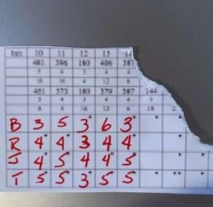 Buddy T's Scorecard